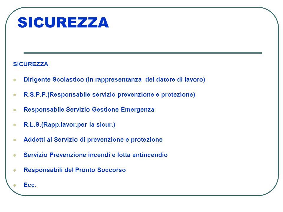 SICUREZZA Dirigente Scolastico (in rappresentanza del datore di lavoro) R.S.P.P.(Responsabile servizio prevenzione e protezione)