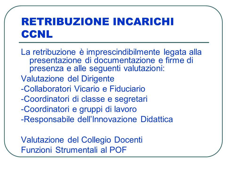 RETRIBUZIONE INCARICHI CCNL
