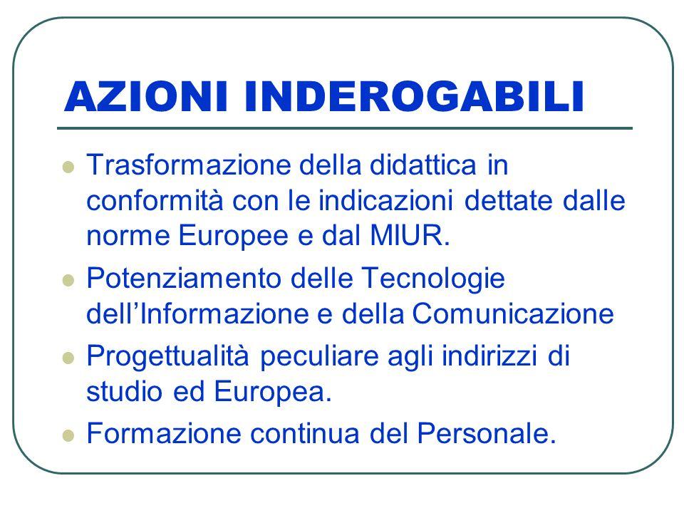 AZIONI INDEROGABILI Trasformazione della didattica in conformità con le indicazioni dettate dalle norme Europee e dal MIUR.
