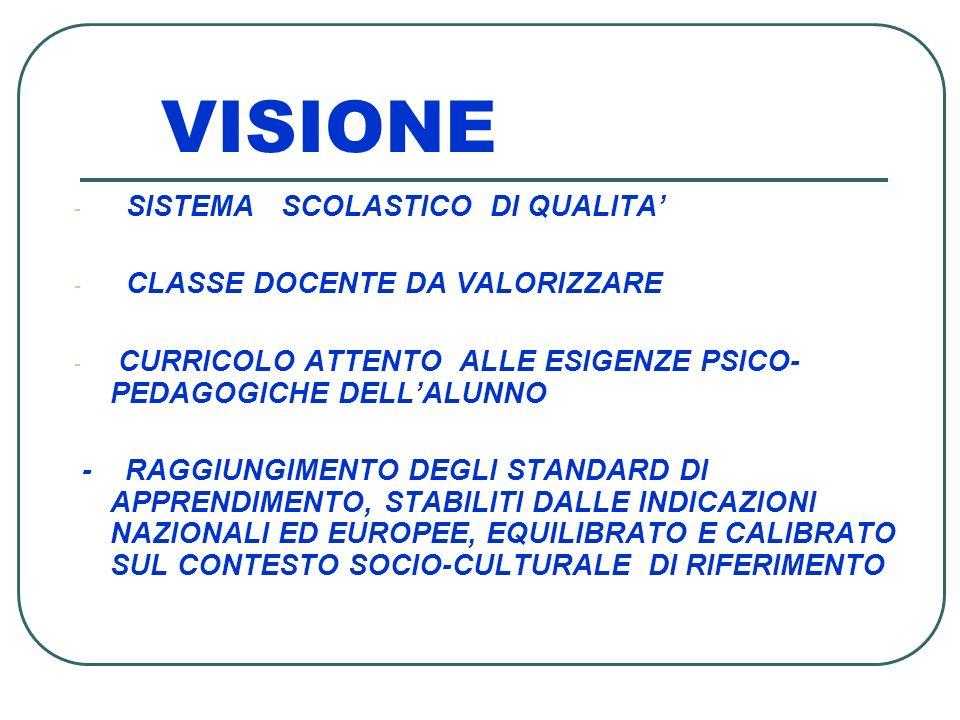 VISIONE SISTEMA SCOLASTICO DI QUALITA' CLASSE DOCENTE DA VALORIZZARE