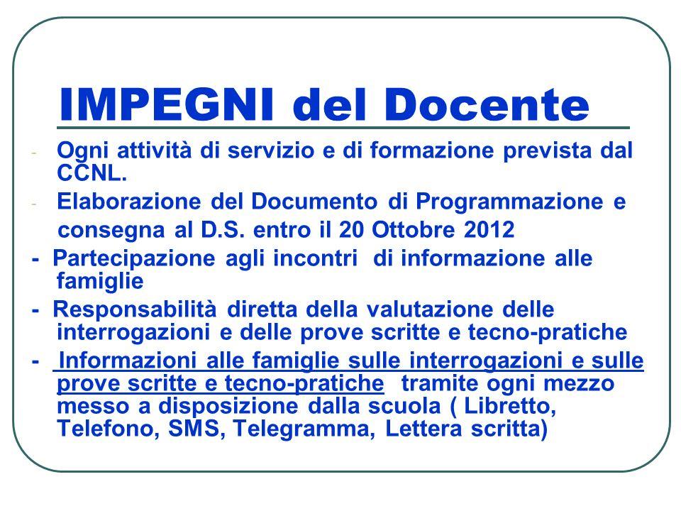 IMPEGNI del Docente Ogni attività di servizio e di formazione prevista dal CCNL. Elaborazione del Documento di Programmazione e.