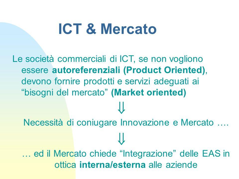  Necessità di coniugare Innovazione e Mercato ….