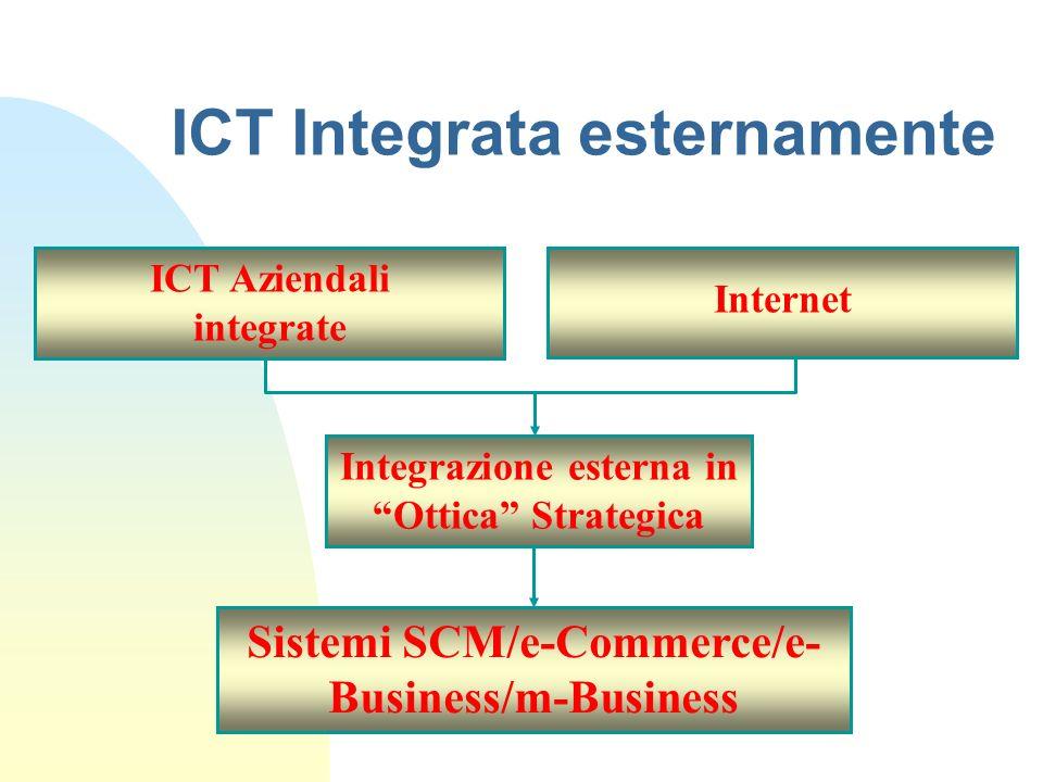 ICT Integrata esternamente