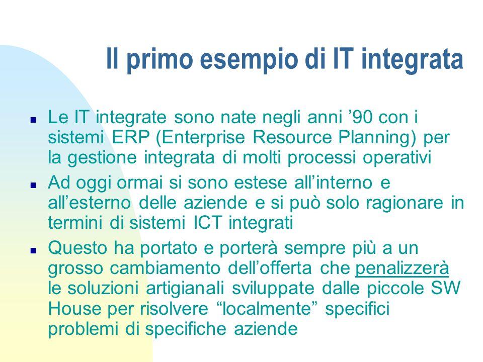 Il primo esempio di IT integrata