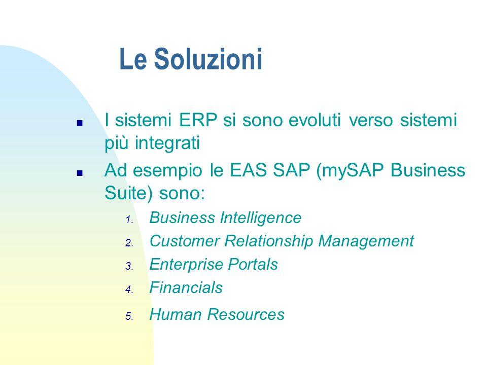 Le Soluzioni I sistemi ERP si sono evoluti verso sistemi più integrati