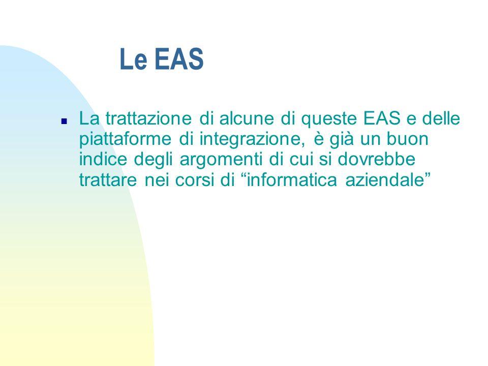 Le EAS