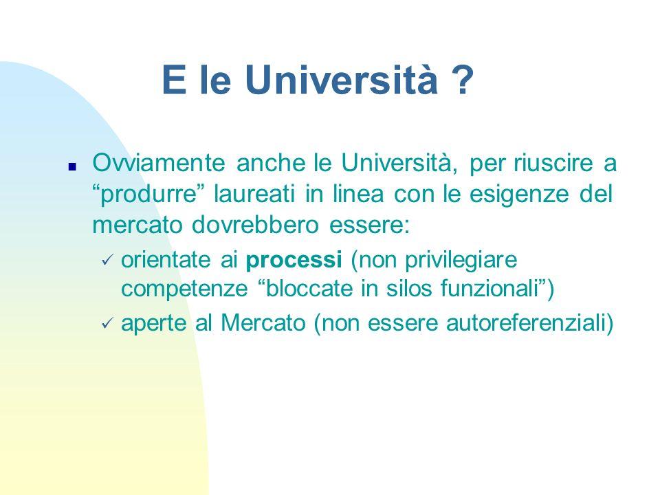 E le Università Ovviamente anche le Università, per riuscire a produrre laureati in linea con le esigenze del mercato dovrebbero essere: