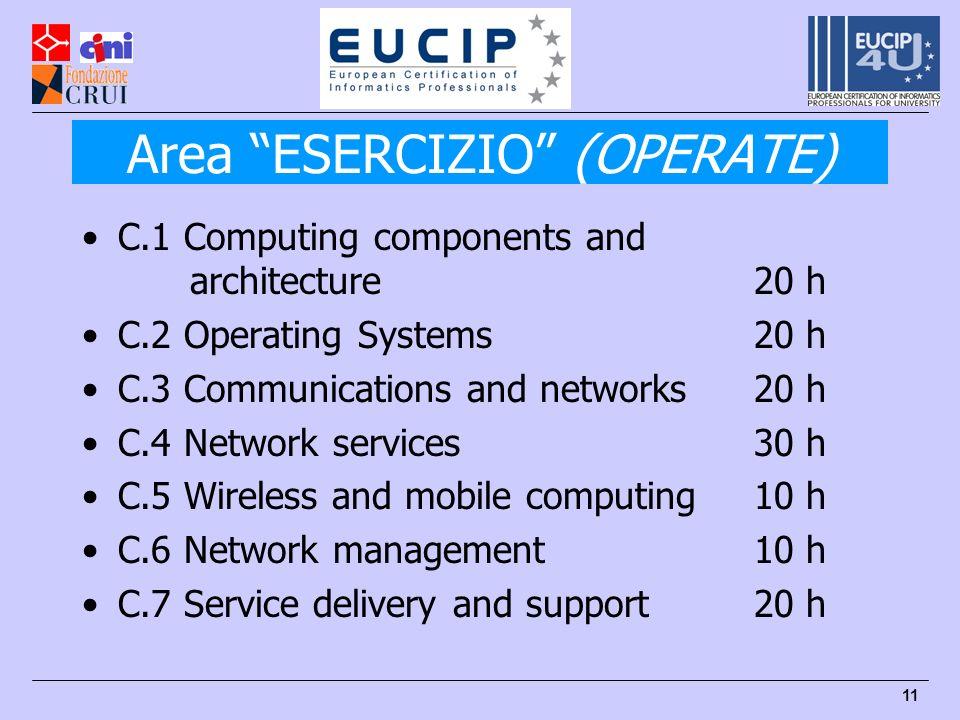 Area ESERCIZIO (OPERATE)