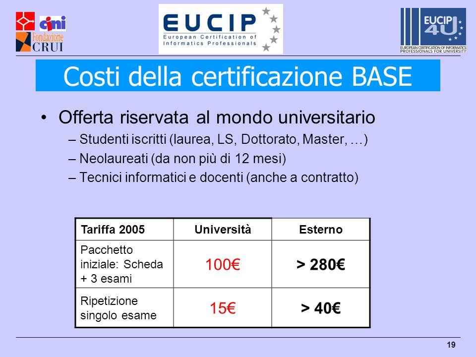 Costi della certificazione BASE
