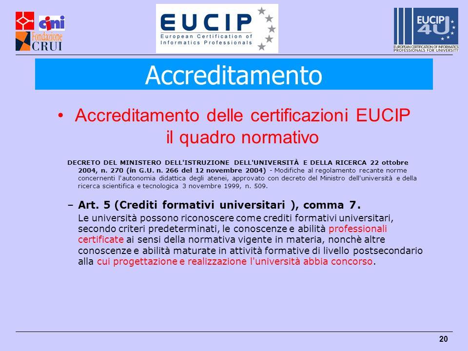 Accreditamento delle certificazioni EUCIP il quadro normativo