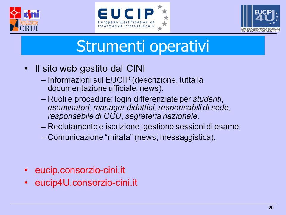 Strumenti operativi Il sito web gestito dal CINI
