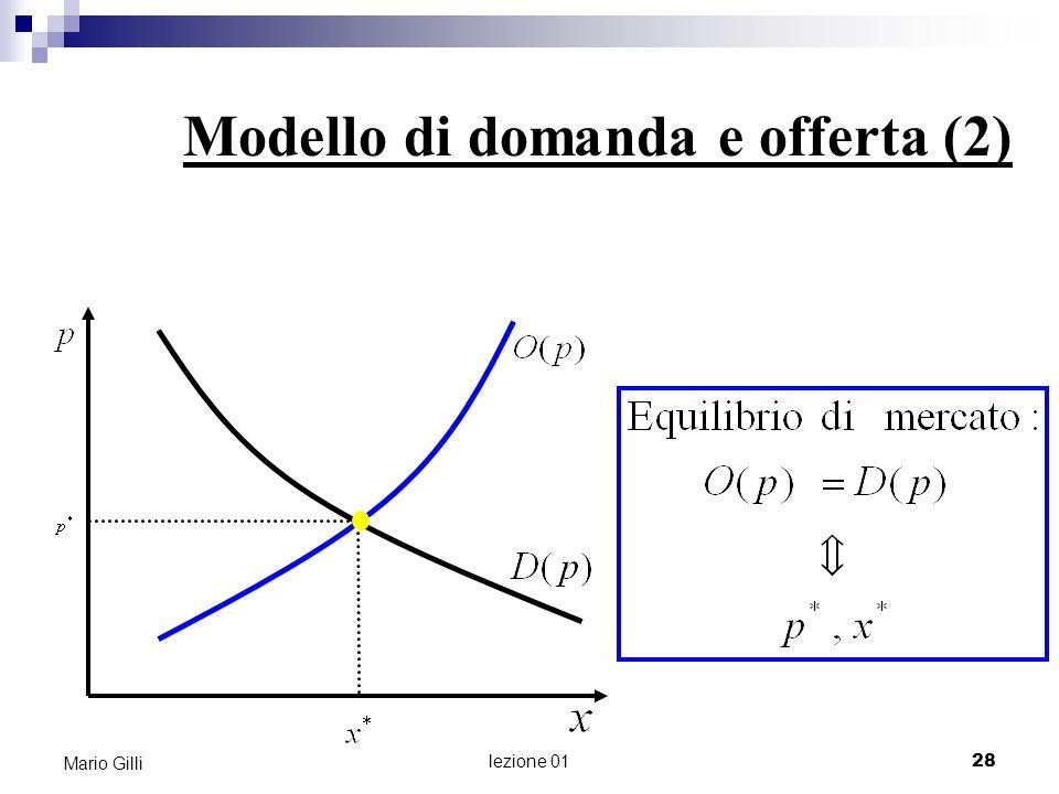 Modello di domanda e offerta (2)