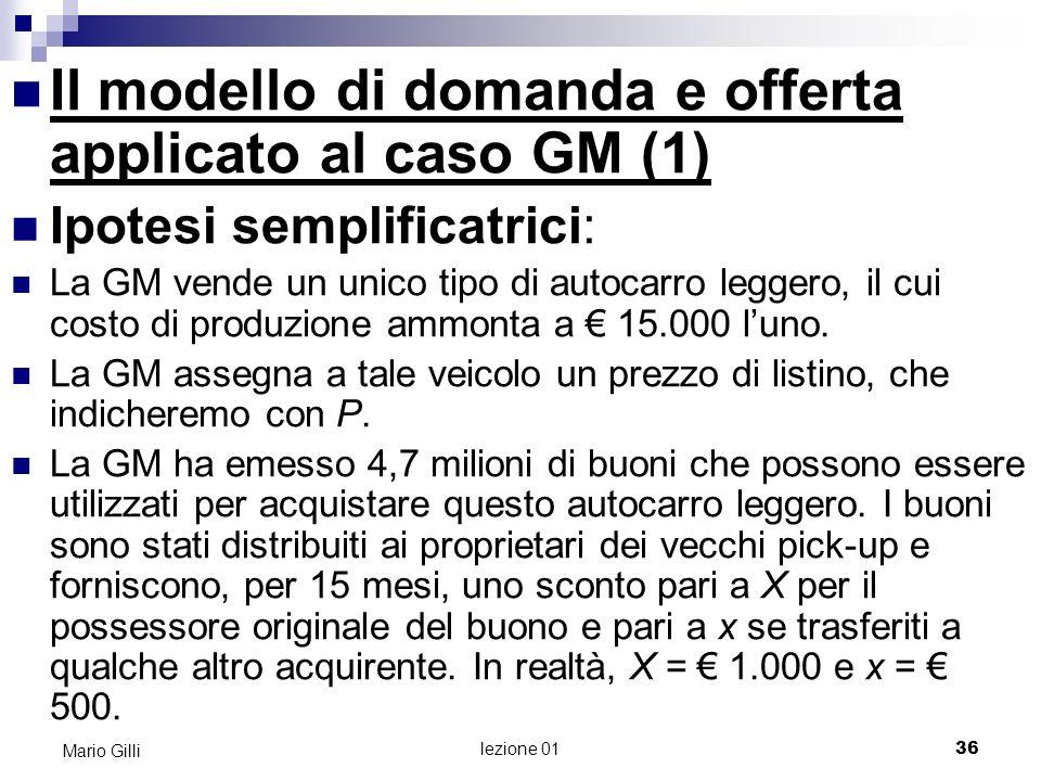 Il modello di domanda e offerta applicato al caso GM (1)