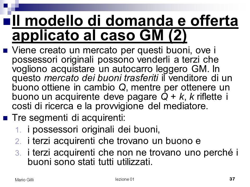 Il modello di domanda e offerta applicato al caso GM (2)