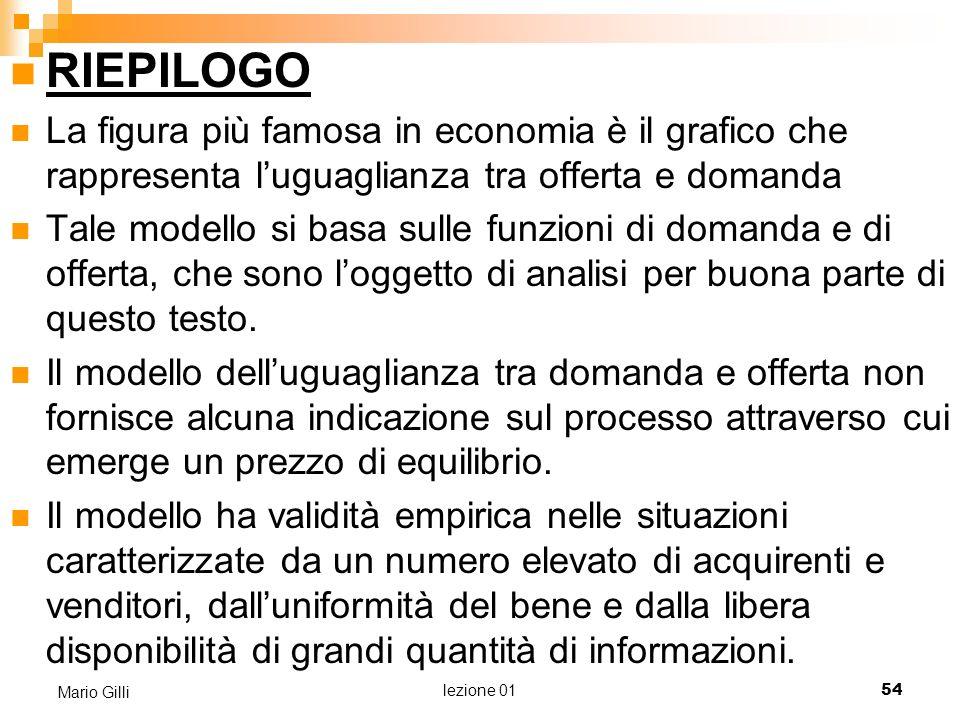 Microeconomia Mario Gilli. RIEPILOGO. La figura più famosa in economia è il grafico che rappresenta l'uguaglianza tra offerta e domanda.