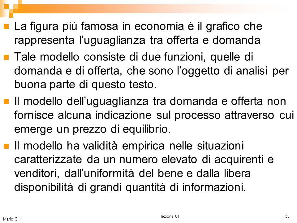Microeconomia Mario Gilli. La figura più famosa in economia è il grafico che rappresenta l'uguaglianza tra offerta e domanda.