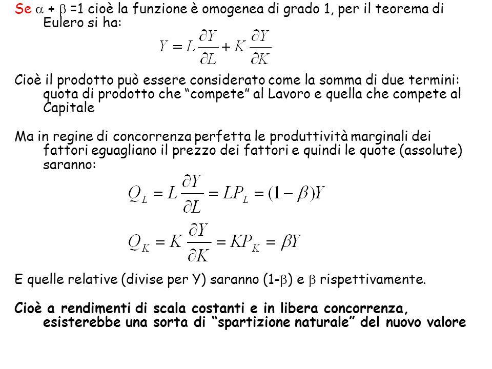 Se  +  =1 cioè la funzione è omogenea di grado 1, per il teorema di Eulero si ha: