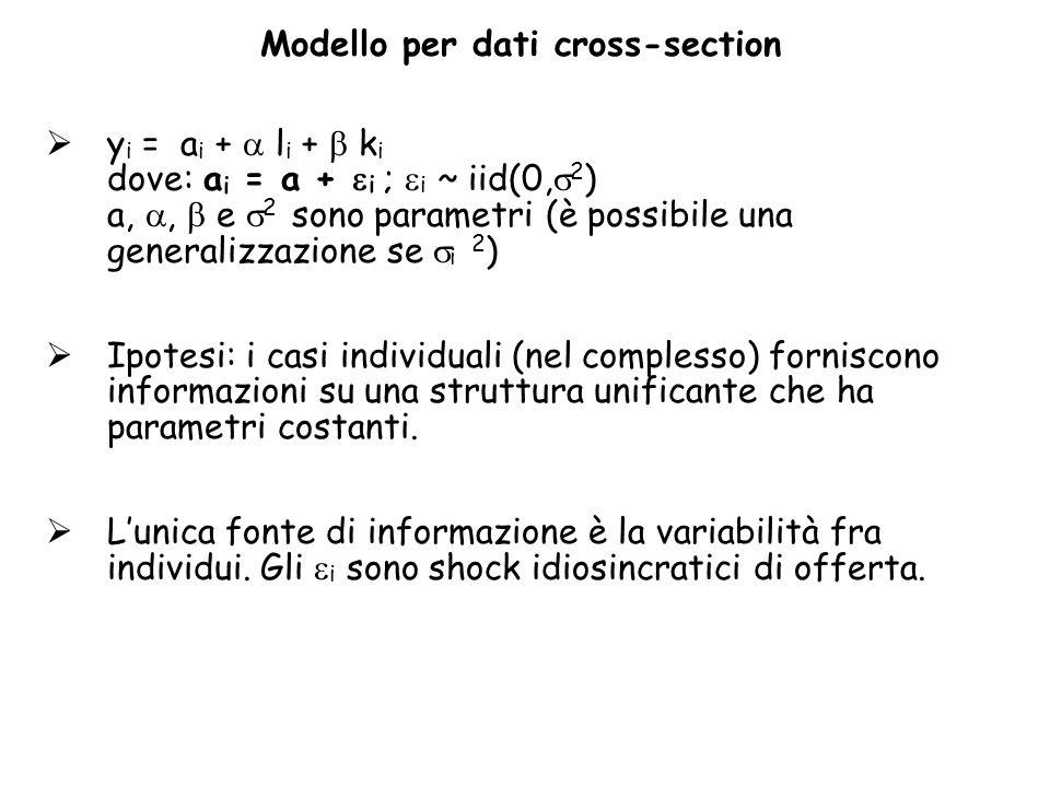 Modello per dati cross-section
