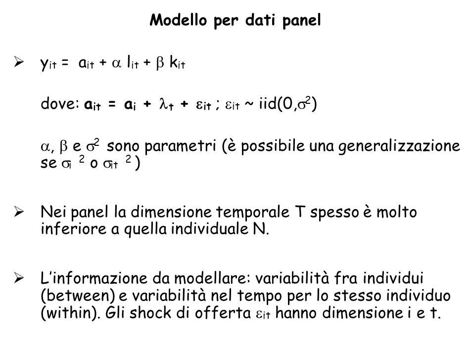 Modello per dati panel yit = ait +  lit +  kit. dove: ait = ai + t + it ; it ~ iid(0,2)