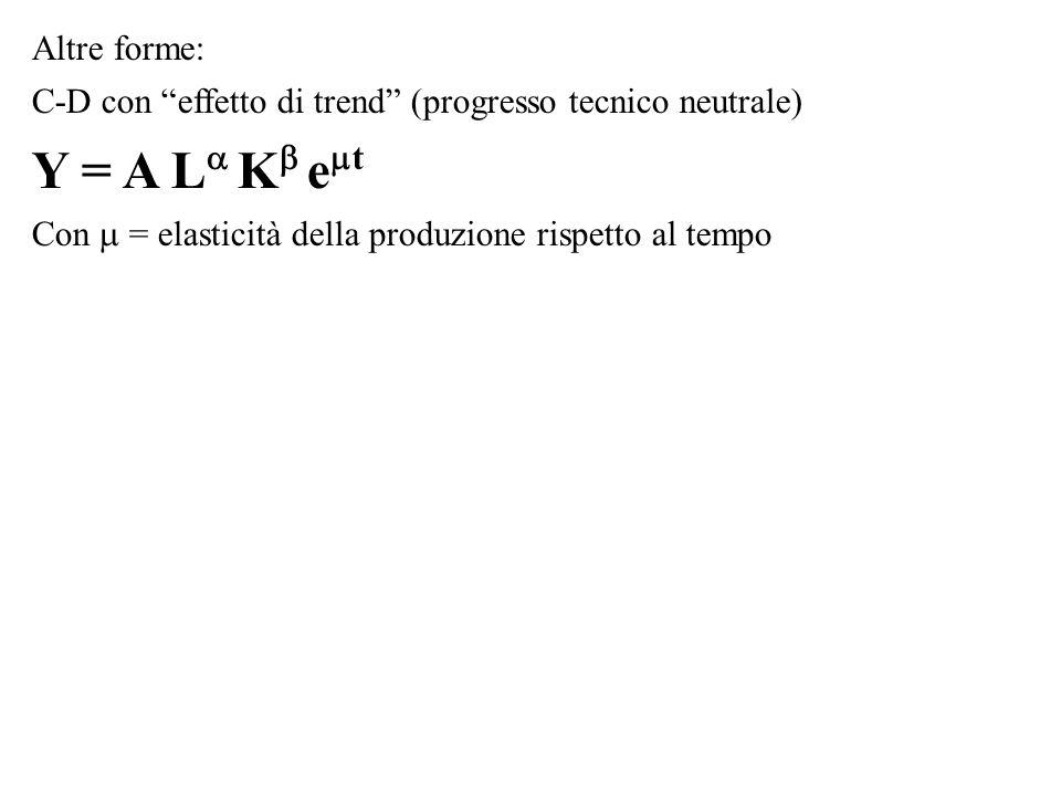 Y = A L K et Altre forme: