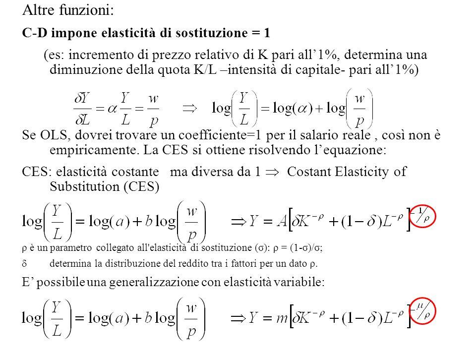 Altre funzioni: C-D impone elasticità di sostituzione = 1