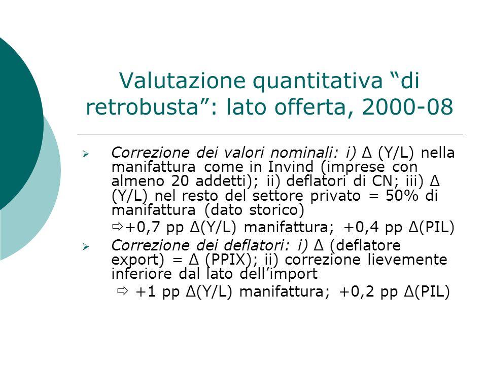 Valutazione quantitativa di retrobusta : lato offerta, 2000-08