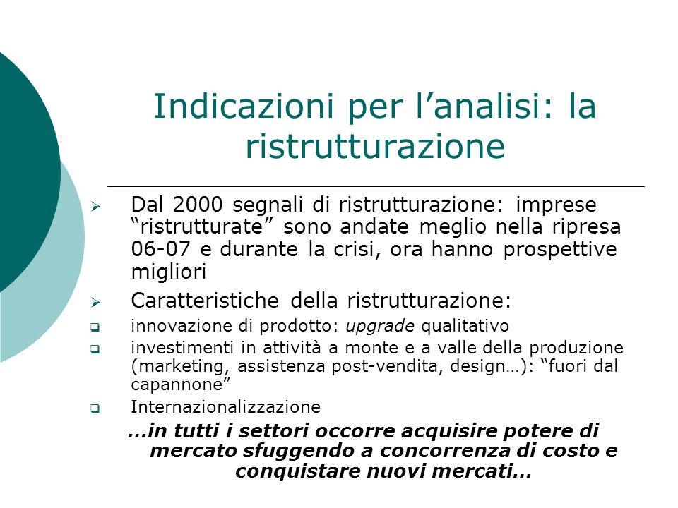 Indicazioni per l'analisi: la ristrutturazione
