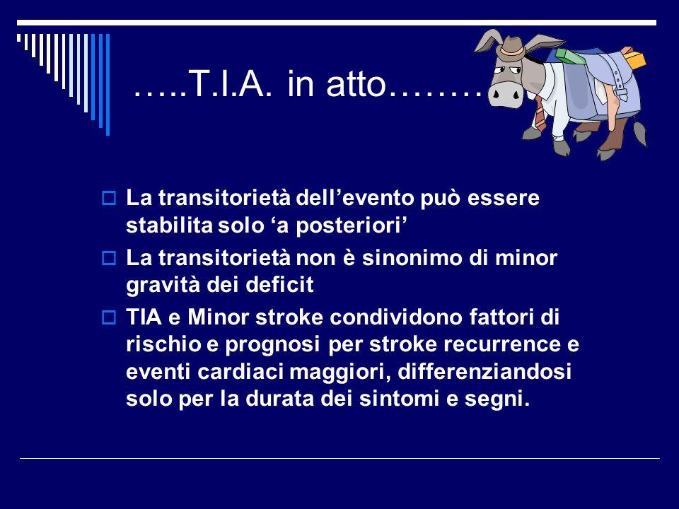 …..T.I.A. in atto……… La transitorietà dell'evento può essere stabilita solo 'a posteriori'