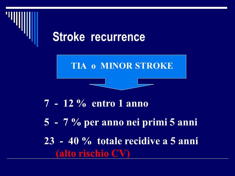 Stroke recurrence 7 - 12 % entro 1 anno