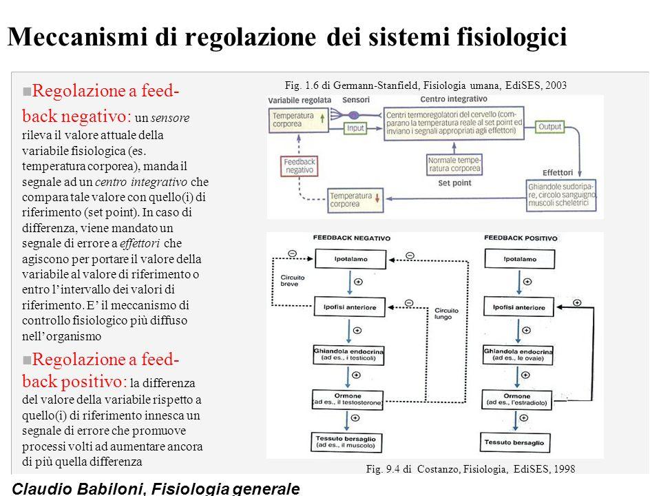 Meccanismi di regolazione dei sistemi fisiologici