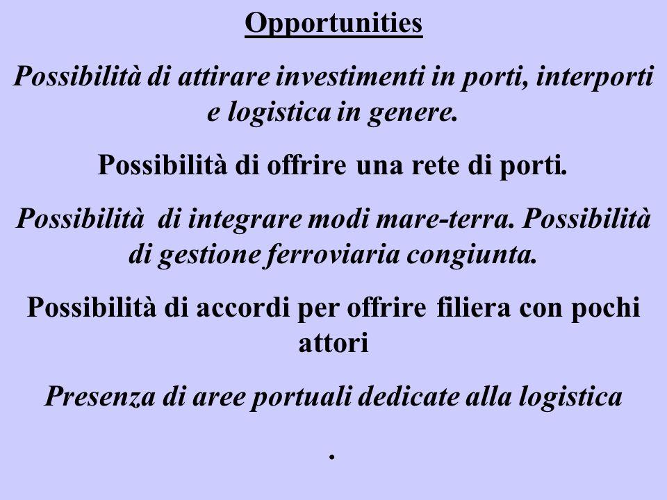 Possibilità di offrire una rete di porti.
