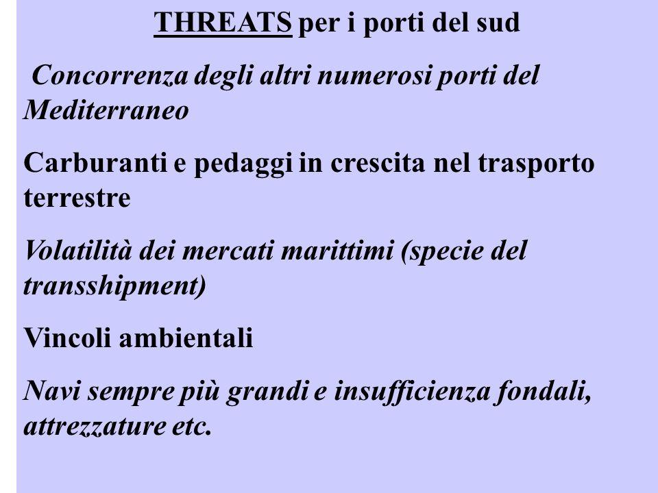 THREATS per i porti del sud