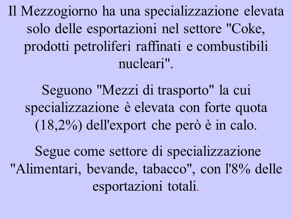 Il Mezzogiorno ha una specializzazione elevata solo delle esportazioni nel settore Coke, prodotti petroliferi raffinati e combustibili nucleari .