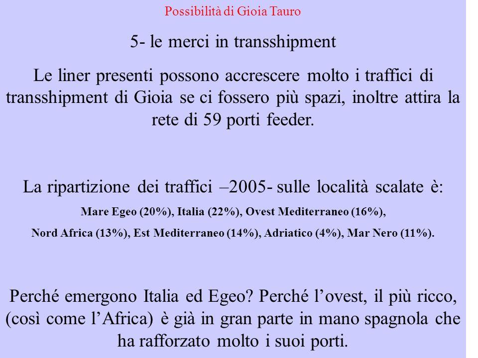 Mare Egeo (20%), Italia (22%), Ovest Mediterraneo (16%),