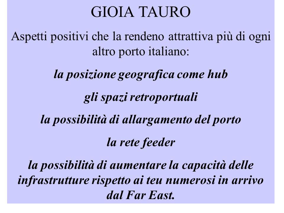 GIOIA TAURO Aspetti positivi che la rendeno attrattiva più di ogni altro porto italiano: la posizione geografica come hub.