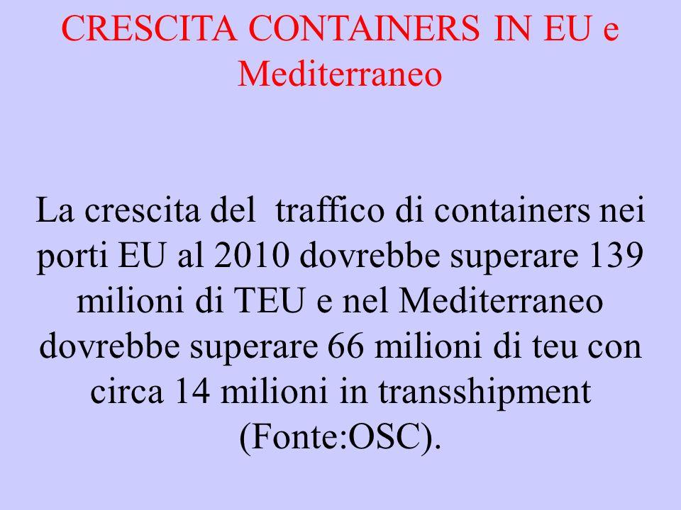 CRESCITA CONTAINERS IN EU e Mediterraneo