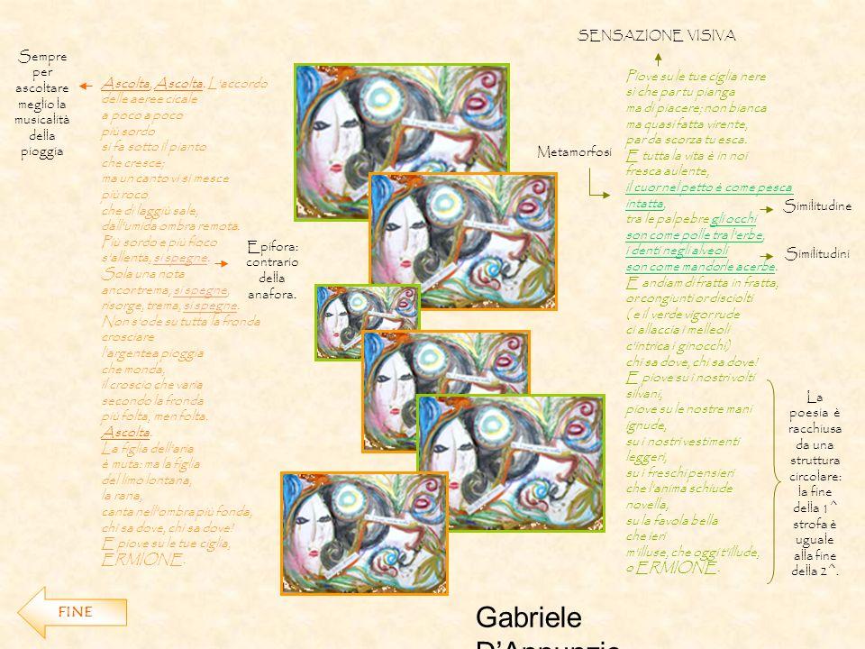 Gabriele D'Annunzio FINE