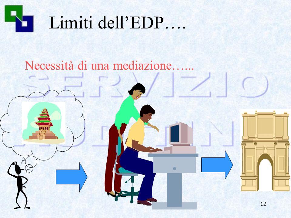 Limiti dell'EDP…. Necessità di una mediazione…...