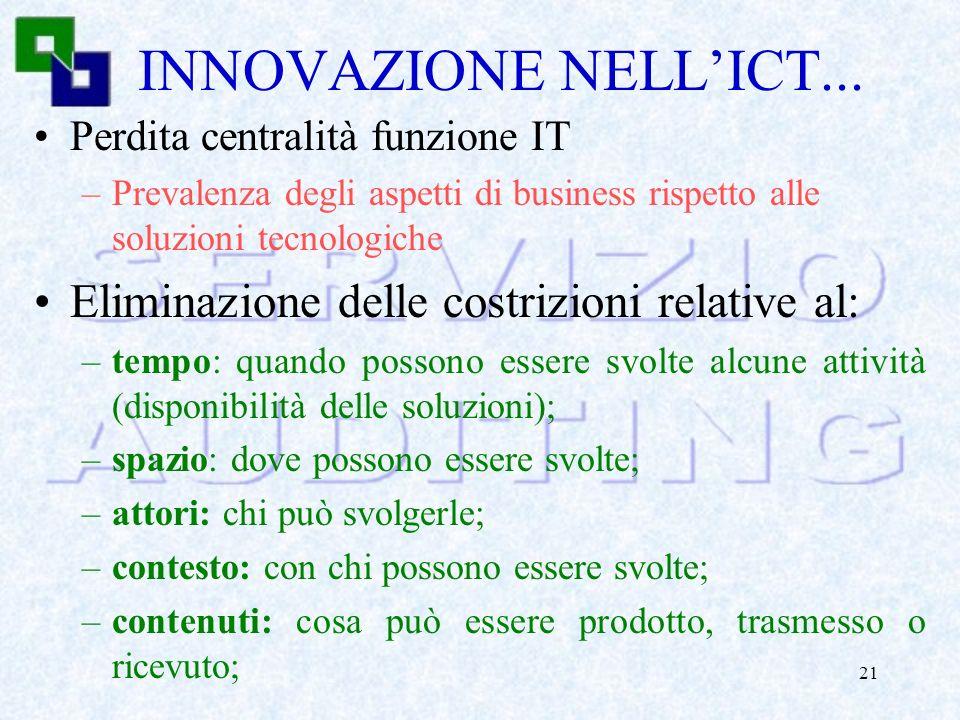 INNOVAZIONE NELL'ICT... Eliminazione delle costrizioni relative al:
