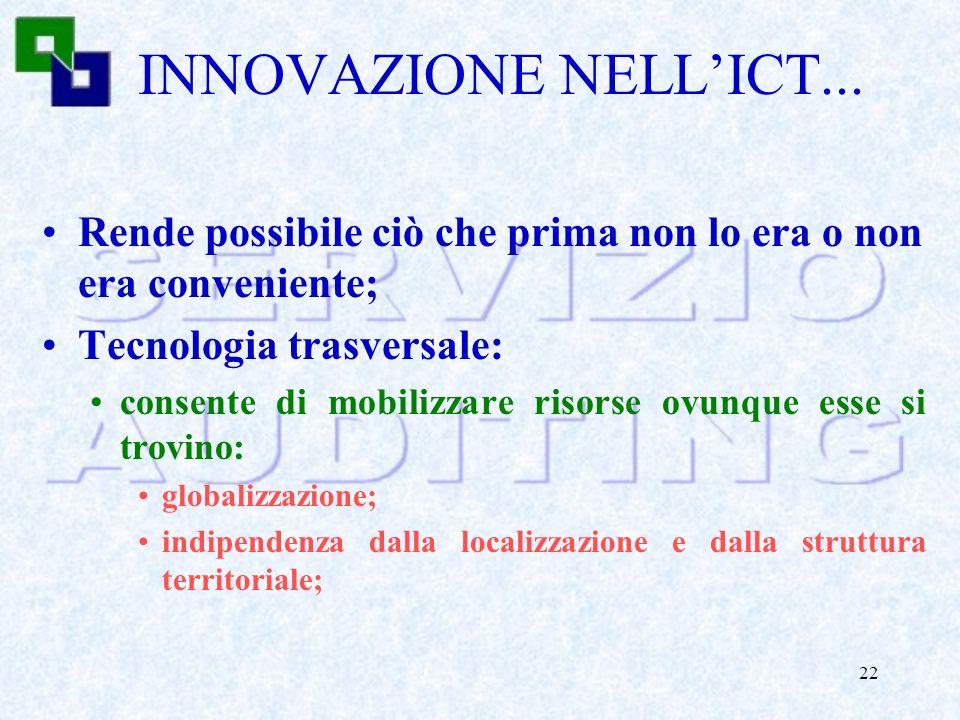 INNOVAZIONE NELL'ICT... Rende possibile ciò che prima non lo era o non era conveniente; Tecnologia trasversale: