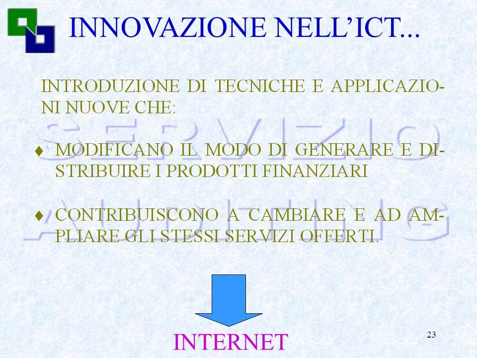 INNOVAZIONE NELL'ICT... INTERNET