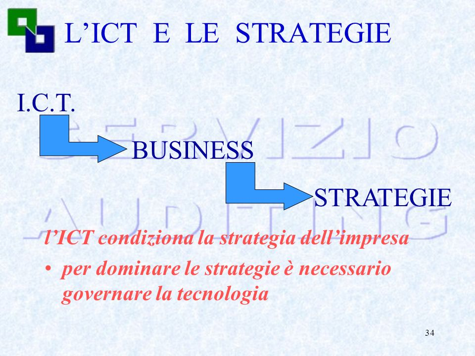 L'ICT E LE STRATEGIE I.C.T. BUSINESS STRATEGIE