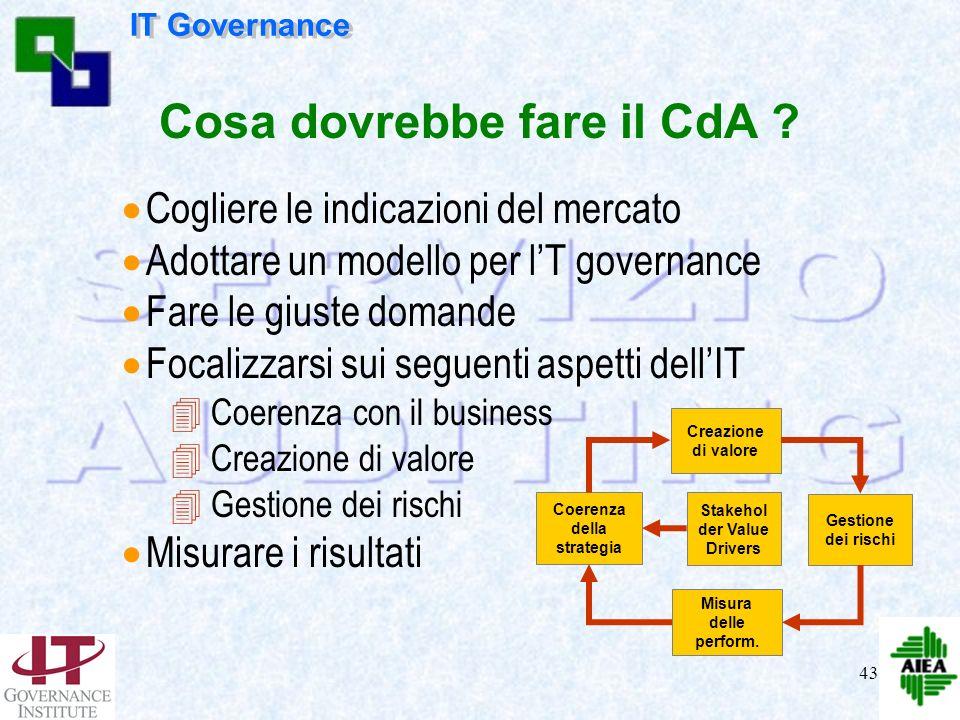Cosa dovrebbe fare il CdA