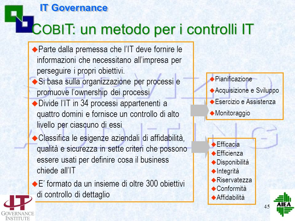 COBIT: un metodo per i controlli IT