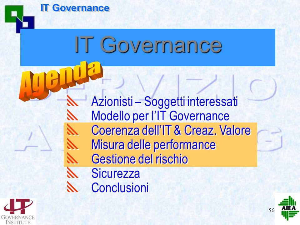 IT Governance Agenda Azionisti – Soggetti interessati