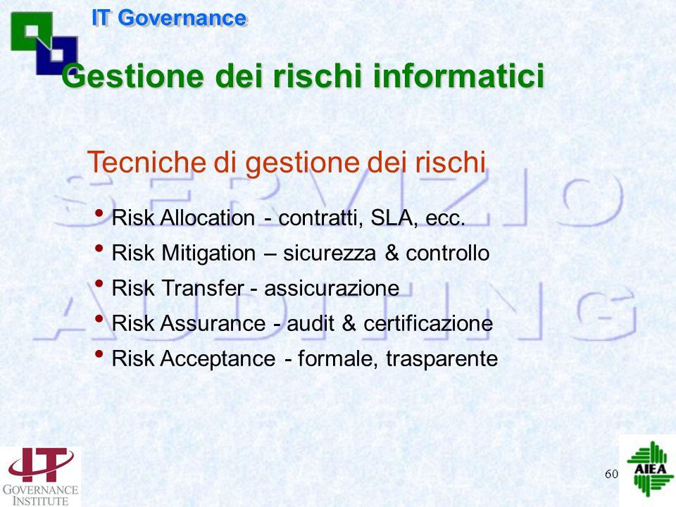 Gestione dei rischi informatici