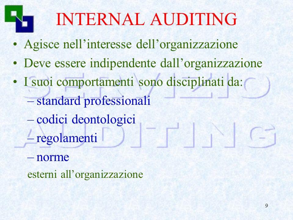 INTERNAL AUDITING Agisce nell'interesse dell'organizzazione