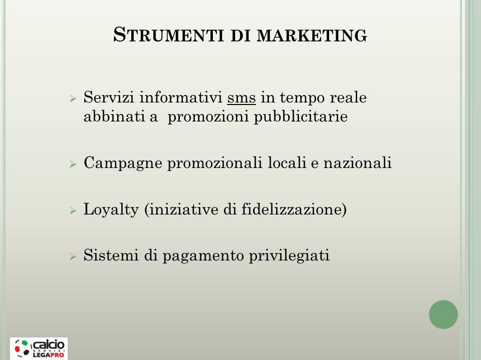 Strumenti di marketing