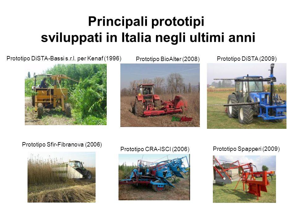 sviluppati in Italia negli ultimi anni