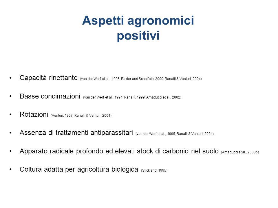 Aspetti agronomici positivi